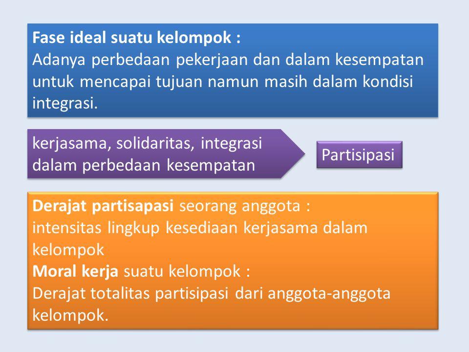 Fase ideal suatu kelompok : Adanya perbedaan pekerjaan dan dalam kesempatan untuk mencapai tujuan namun masih dalam kondisi integrasi.