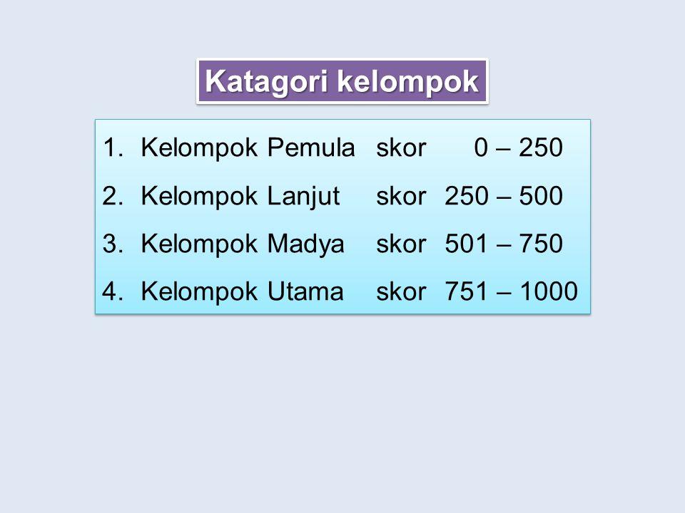 Katagori kelompok 1.Kelompok Pemula skor 0 – 250 2.Kelompok Lanjut skor 250 – 500 3.Kelompok Madya skor 501 – 750 4.Kelompok Utama skor 751 – 1000 1.Kelompok Pemula skor 0 – 250 2.Kelompok Lanjut skor 250 – 500 3.Kelompok Madya skor 501 – 750 4.Kelompok Utama skor 751 – 1000
