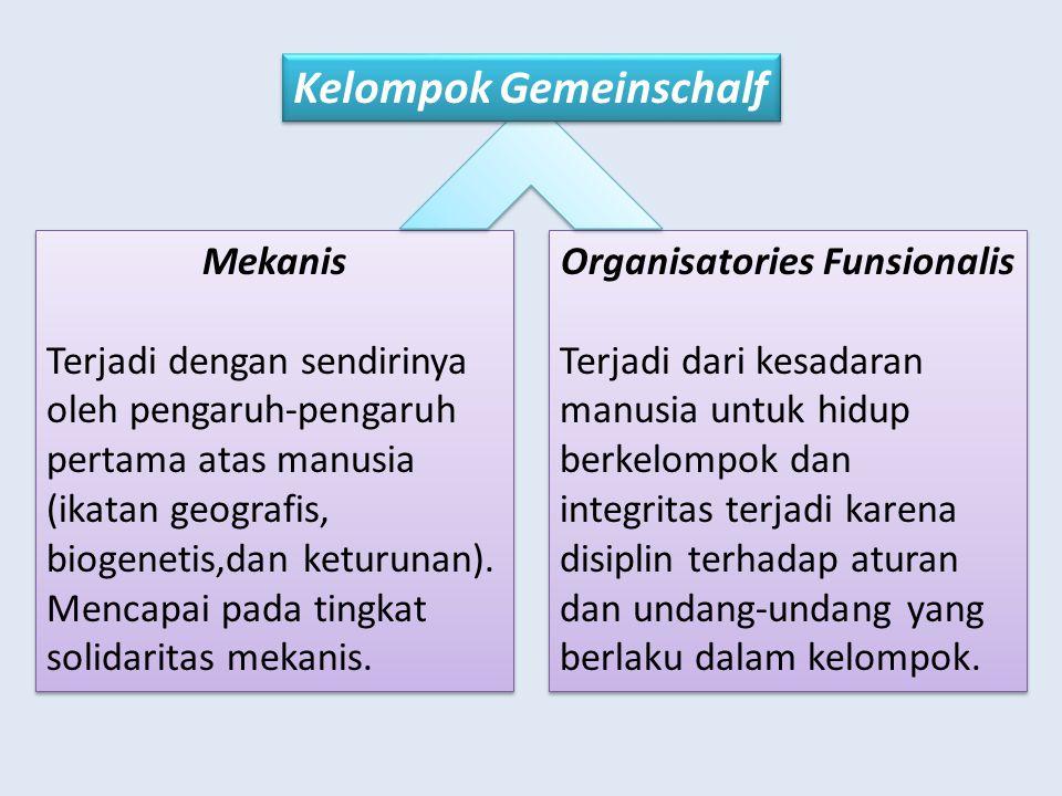 Mekanis Terjadi dengan sendirinya oleh pengaruh-pengaruh pertama atas manusia (ikatan geografis, biogenetis,dan keturunan).
