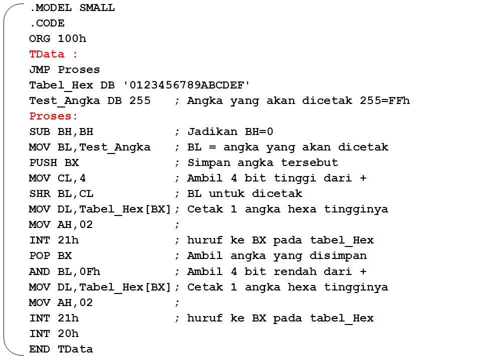 .MODEL SMALL.CODE ORG 100h TData : JMP Proses Tabel_Hex DB 0123456789ABCDEF Test_Angka DB 255 ; Angka yang akan dicetak 255=FFh Proses: SUB BH,BH ; Jadikan BH=0 MOV BL,Test_Angka ; BL = angka yang akan dicetak PUSH BX ; Simpan angka tersebut MOV CL,4 ; Ambil 4 bit tinggi dari + SHR BL,CL ; BL untuk dicetak MOV DL,Tabel_Hex[BX]; Cetak 1 angka hexa tingginya MOV AH,02 ; INT 21h ; huruf ke BX pada tabel_Hex POP BX ; Ambil angka yang disimpan AND BL,0Fh ; Ambil 4 bit rendah dari + MOV DL,Tabel_Hex[BX]; Cetak 1 angka hexa tingginya MOV AH,02 ; INT 21h ; huruf ke BX pada tabel_Hex INT 20h END TData