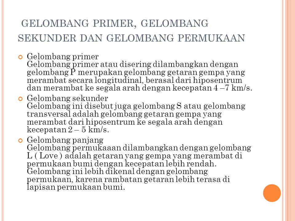 GELOMBANG PRIMER, GELOMBANG SEKUNDER DAN GELOMBANG PERMUKAAN Gelombang primer Gelombang primer atau disering dilambangkan dengan gelombang P merupakan