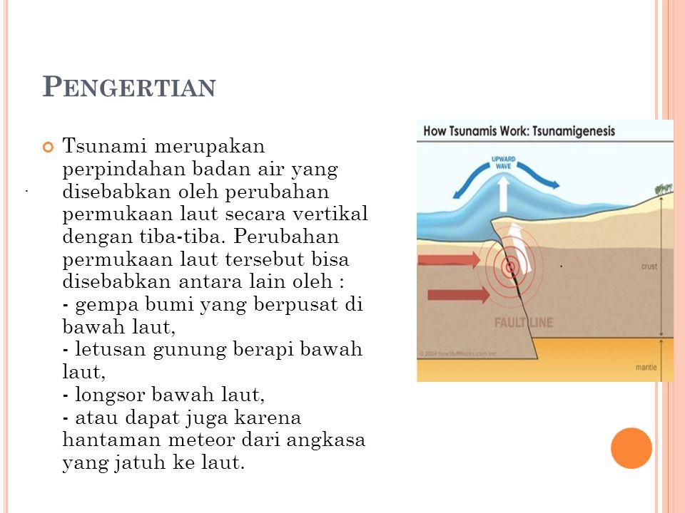 P ENGERTIAN Tsunami merupakan perpindahan badan air yang disebabkan oleh perubahan permukaan laut secara vertikal dengan tiba-tiba. Perubahan permukaa