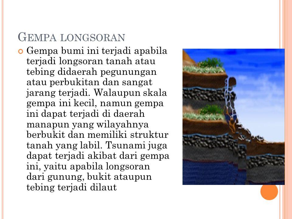 G EMPA LONGSORAN Gempa bumi ini terjadi apabila terjadi longsoran tanah atau tebing didaerah pegunungan atau perbukitan dan sangat jarang terjadi. Wal