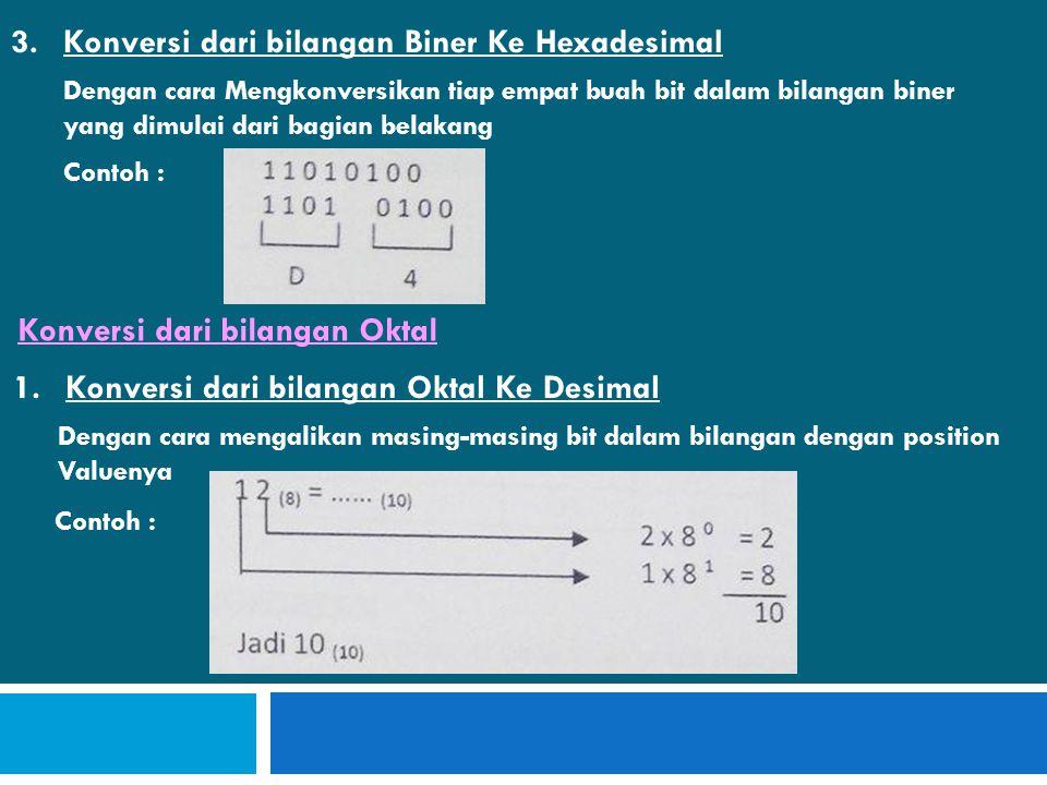 3.Konversi dari bilangan Biner Ke Hexadesimal Dengan cara Mengkonversikan tiap empat buah bit dalam bilangan biner yang dimulai dari bagian belakang Contoh : 1.Konversi dari bilangan Oktal Ke Desimal Dengan cara mengalikan masing-masing bit dalam bilangan dengan position Valuenya Contoh : Konversi dari bilangan Oktal