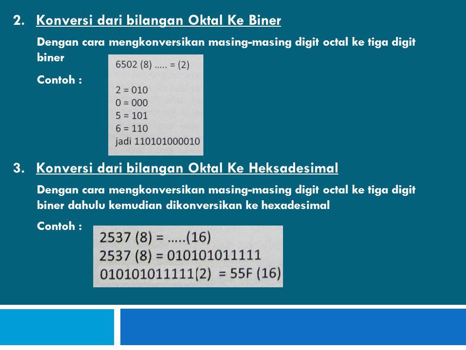 2.Konversi dari bilangan Oktal Ke Biner Dengan cara mengkonversikan masing-masing digit octal ke tiga digit biner Contoh : 3.Konversi dari bilangan Oktal Ke Heksadesimal Dengan cara mengkonversikan masing-masing digit octal ke tiga digit biner dahulu kemudian dikonversikan ke hexadesimal Contoh :