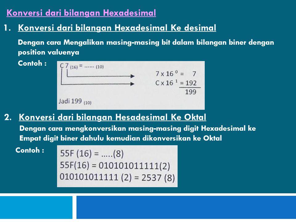 Konversi dari bilangan Hexadesimal 1.Konversi dari bilangan Hexadesimal Ke desimal Dengan cara Mengalikan masing-masing bit dalam bilangan biner dengan position valuenya Contoh : 2.Konversi dari bilangan Hesadesimal Ke Oktal Contoh : Dengan cara mengkonversikan masing-masing digit Hexadesimal ke Empat digit biner dahulu kemudian dikonversikan ke Oktal