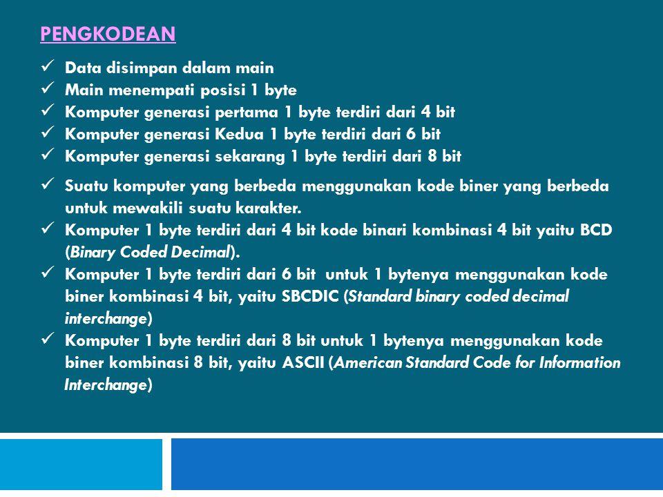 PENGKODEAN  Data disimpan dalam main  Main menempati posisi 1 byte  Komputer generasi pertama 1 byte terdiri dari 4 bit  Komputer generasi Kedua 1 byte terdiri dari 6 bit  Komputer generasi sekarang 1 byte terdiri dari 8 bit  Suatu komputer yang berbeda menggunakan kode biner yang berbeda untuk mewakili suatu karakter.