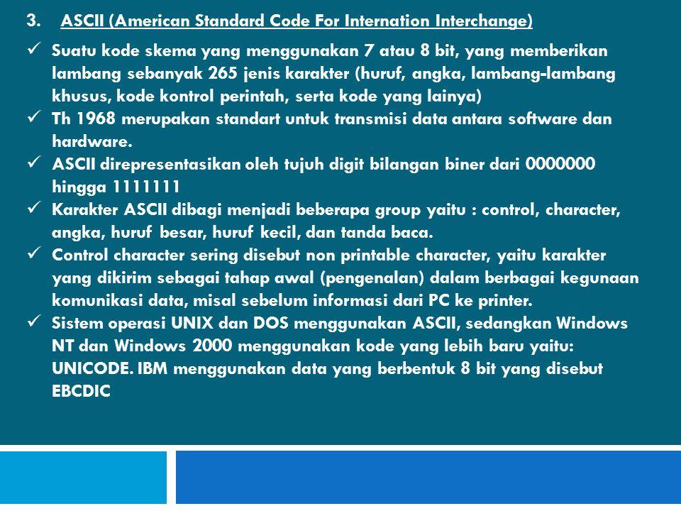 3.ASCII (American Standard Code For Internation Interchange)  Suatu kode skema yang menggunakan 7 atau 8 bit, yang memberikan lambang sebanyak 265 jenis karakter (huruf, angka, lambang-lambang khusus, kode kontrol perintah, serta kode yang lainya)  Th 1968 merupakan standart untuk transmisi data antara software dan hardware.