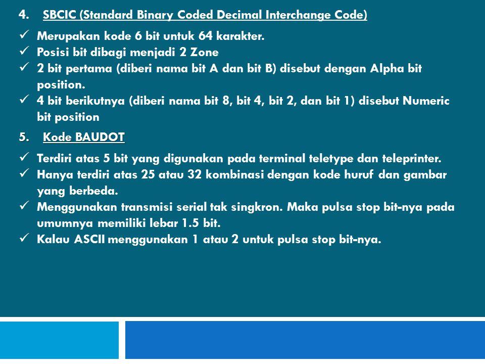 4.SBCIC (Standard Binary Coded Decimal Interchange Code)  Merupakan kode 6 bit untuk 64 karakter.