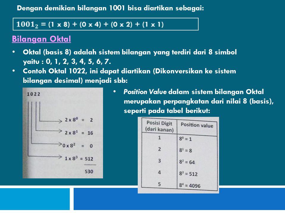 Dengan demikian bilangan 1001 bisa diartikan sebagai: Bilangan Oktal • Oktal (basis 8) adalah sistem bilangan yang terdiri dari 8 simbol yaitu : 0, 1, 2, 3, 4, 5, 6, 7.
