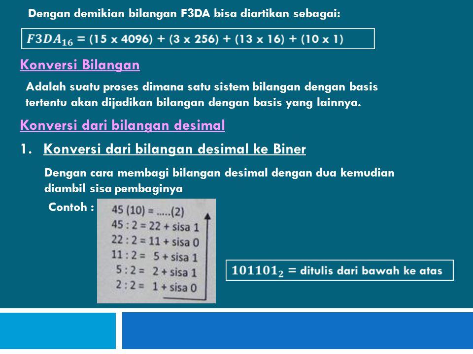 Dengan demikian bilangan F3DA bisa diartikan sebagai: Konversi Bilangan Adalah suatu proses dimana satu sistem bilangan dengan basis tertentu akan dijadikan bilangan dengan basis yang lainnya.