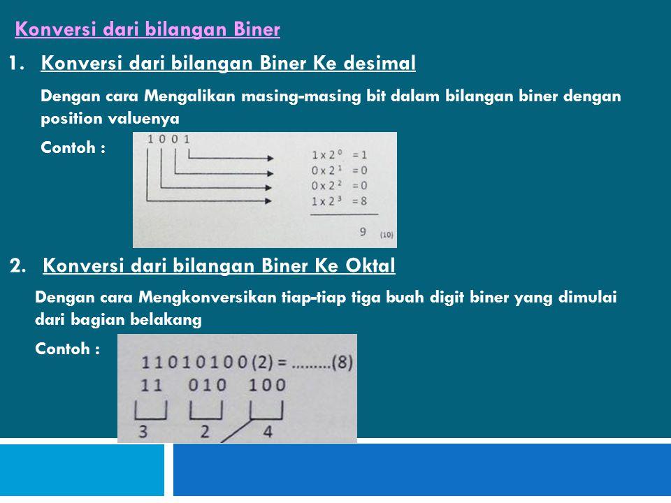 Konversi dari bilangan Biner 1.Konversi dari bilangan Biner Ke desimal Dengan cara Mengalikan masing-masing bit dalam bilangan biner dengan position valuenya Contoh : 2.Konversi dari bilangan Biner Ke Oktal Dengan cara Mengkonversikan tiap-tiap tiga buah digit biner yang dimulai dari bagian belakang Contoh :