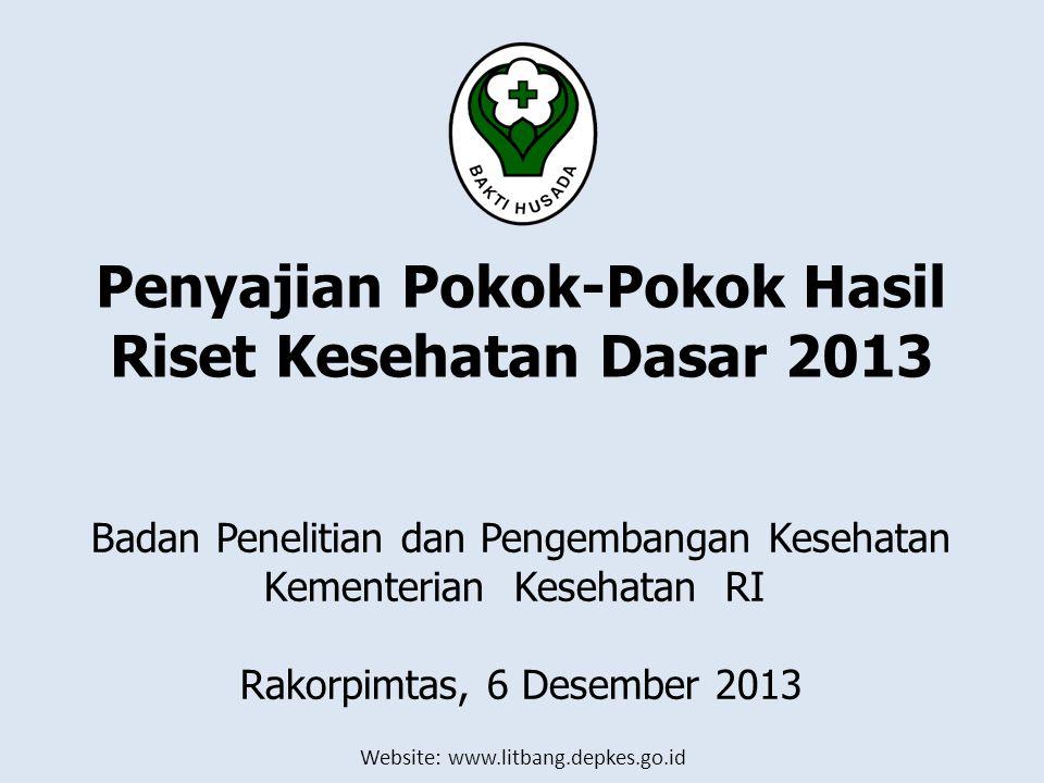 Website: www.litbang.depkes.go.id Penyajian Pokok-Pokok Hasil Riset Kesehatan Dasar 2013 Badan Penelitian dan Pengembangan Kesehatan Kementerian Keseh