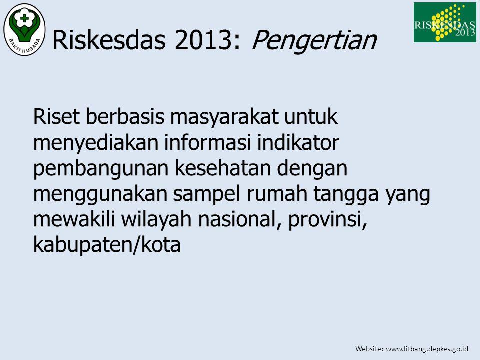 Website: www.litbang.depkes.go.id Riskesdas 2013: Pengertian Riset berbasis masyarakat untuk menyediakan informasi indikator pembangunan kesehatan den