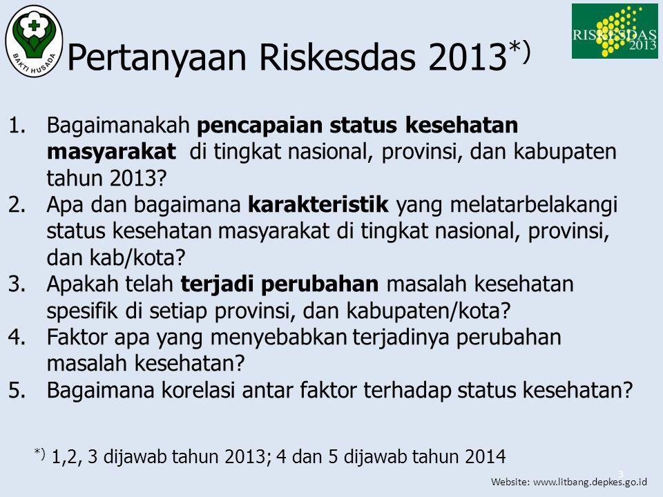 Website: www.litbang.depkes.go.id Pertanyaan Riskesdas 2013 *) 1.Bagaimanakah pencapaian status kesehatan masyarakat di tingkat nasional, provinsi, da