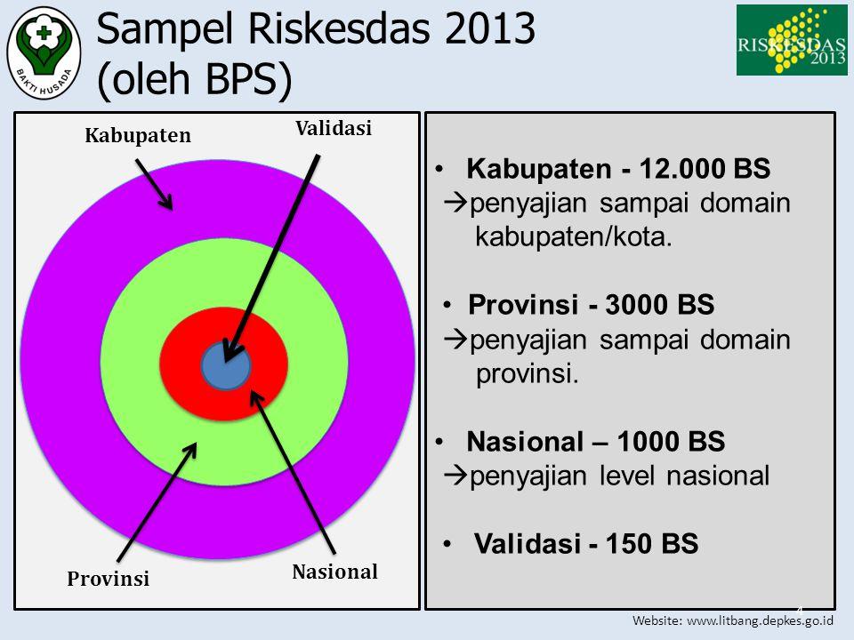 Website: www.litbang.depkes.go.id VALIDASI Sampel Riskesdas 2013 (oleh BPS) •Kabupaten - 12.000 BS  penyajian sampai domain kabupaten/kota. •Provinsi