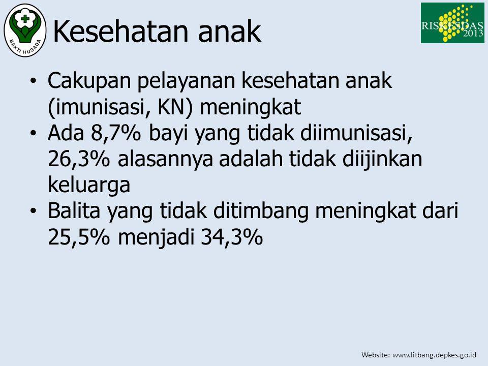 Website: www.litbang.depkes.go.id Kesehatan anak • Cakupan pelayanan kesehatan anak (imunisasi, KN) meningkat • Ada 8,7% bayi yang tidak diimunisasi,