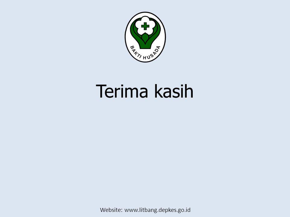 Website: www.litbang.depkes.go.id Terima kasih
