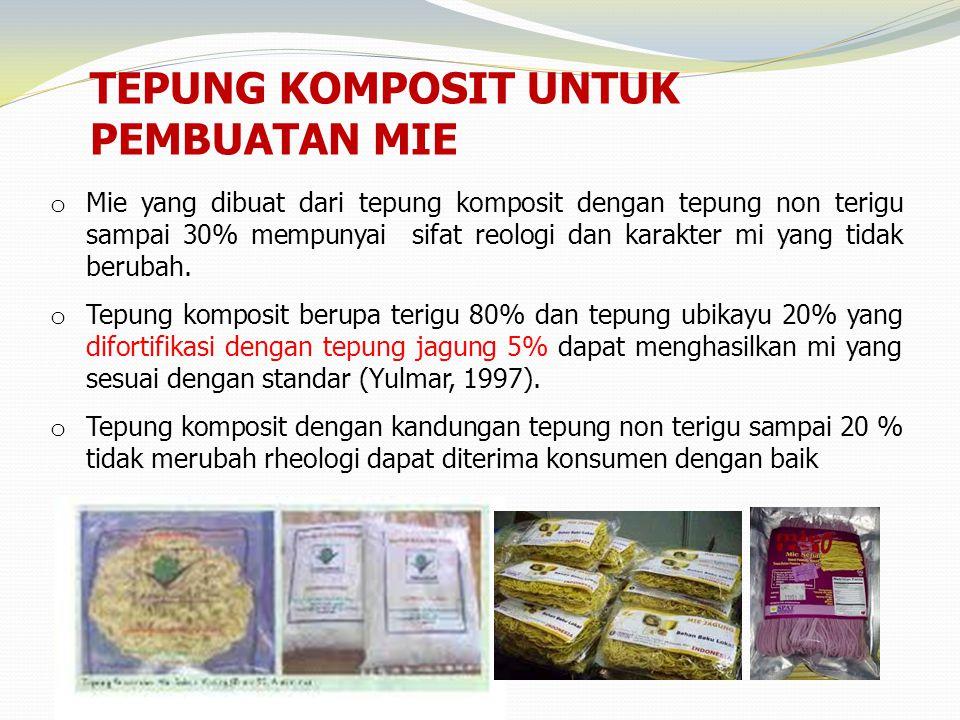 TEPUNG KOMPOSIT UNTUK PEMBUATAN MIE o Mie yang dibuat dari tepung komposit dengan tepung non terigu sampai 30% mempunyai sifat reologi dan karakter mi