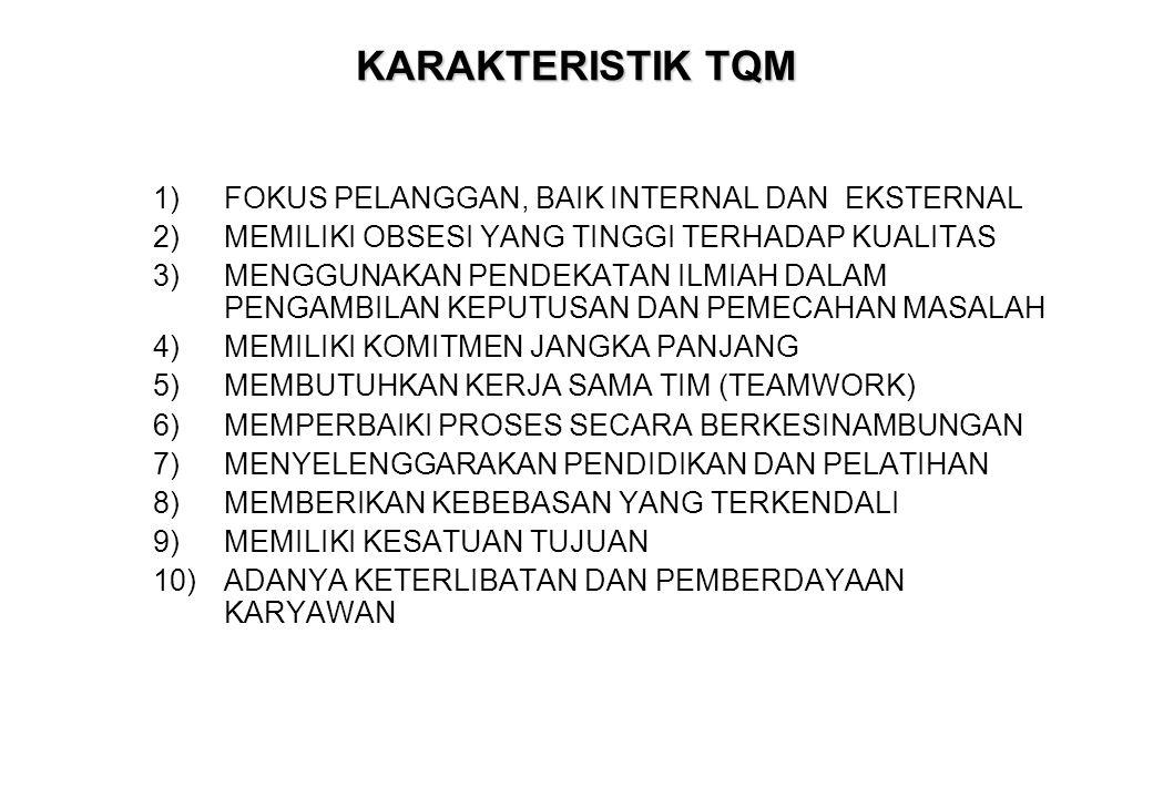 KARAKTERISTIK TQM 1)FOKUS PELANGGAN, BAIK INTERNAL DAN EKSTERNAL 2)MEMILIKI OBSESI YANG TINGGI TERHADAP KUALITAS 3)MENGGUNAKAN PENDEKATAN ILMIAH DALAM