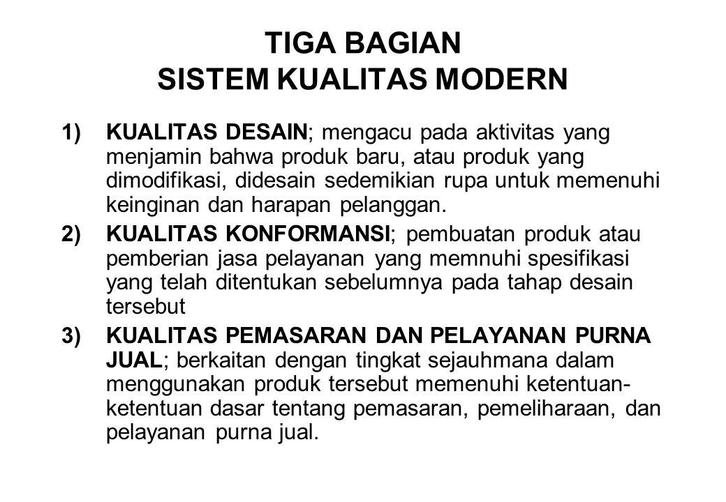 TIGA BAGIAN SISTEM KUALITAS MODERN 1)KUALITAS DESAIN; mengacu pada aktivitas yang menjamin bahwa produk baru, atau produk yang dimodifikasi, didesain
