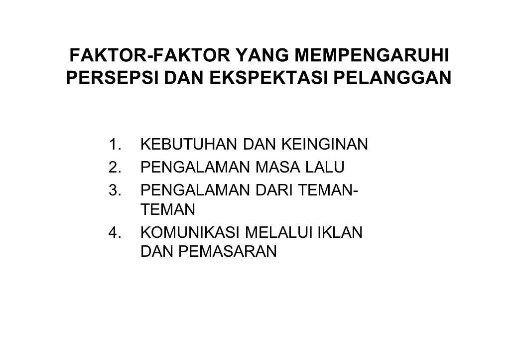 FAKTOR-FAKTOR YANG MEMPENGARUHI PERSEPSI DAN EKSPEKTASI PELANGGAN 1.KEBUTUHAN DAN KEINGINAN 2.PENGALAMAN MASA LALU 3.PENGALAMAN DARI TEMAN- TEMAN 4.KO