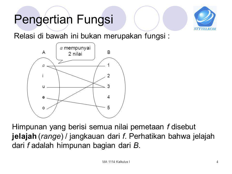 MA 1114 Kalkulus I15 Macam-macam Fungsi Contoh : 6.