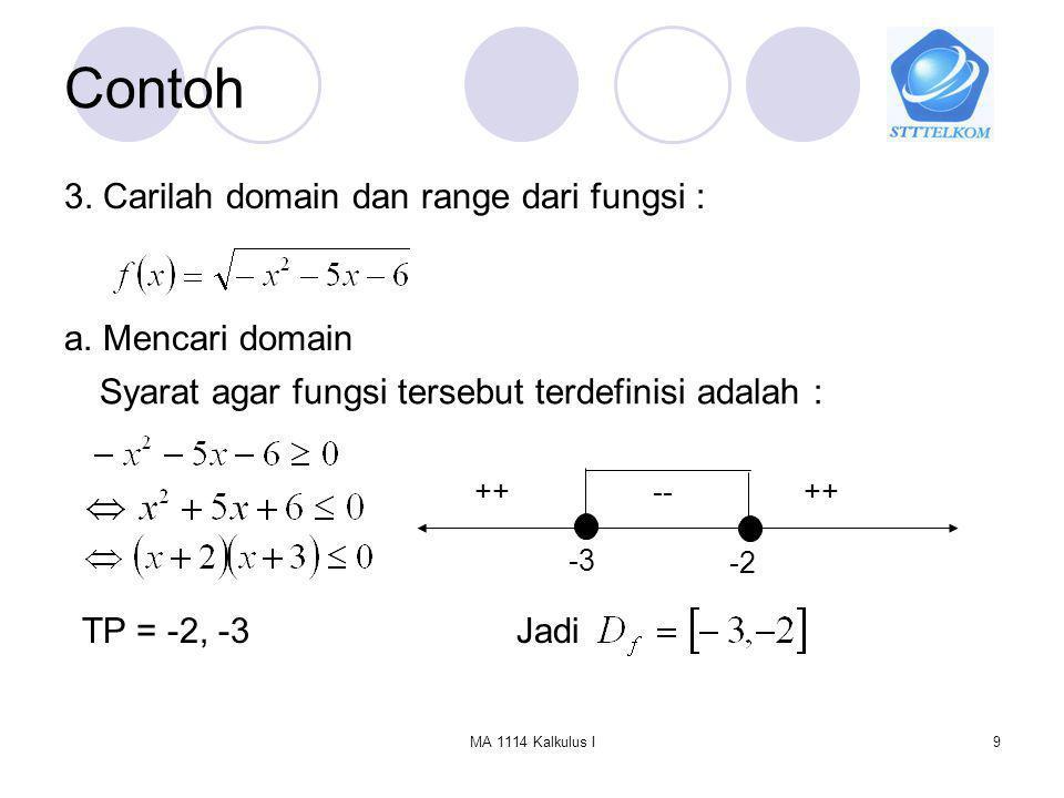 MA 1114 Kalkulus I20 Contoh Karena=, maka fungsi terdefinisi a. Mencari Domain
