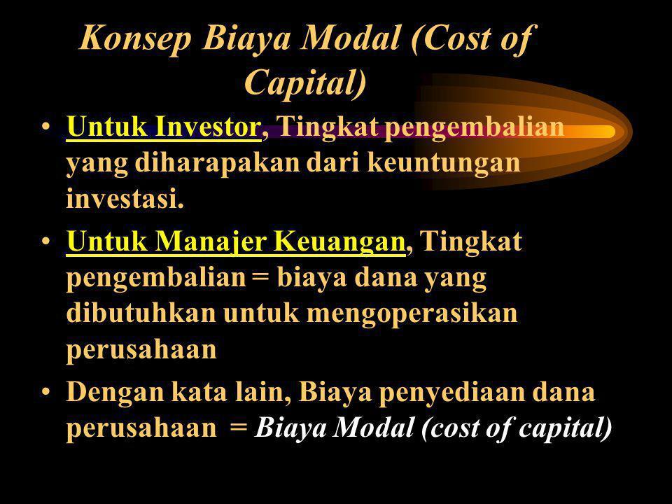 Konsep Biaya Modal (Cost of Capital) •Untuk Investor, Tingkat pengembalian yang diharapakan dari keuntungan investasi.