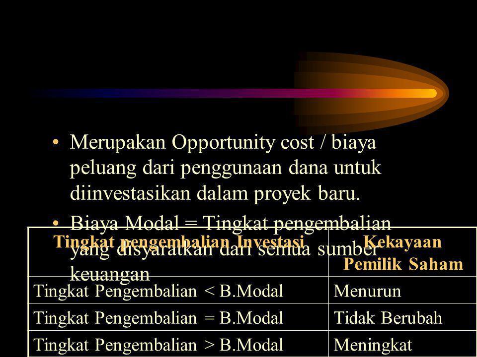•Merupakan Opportunity cost / biaya peluang dari penggunaan dana untuk diinvestasikan dalam proyek baru.