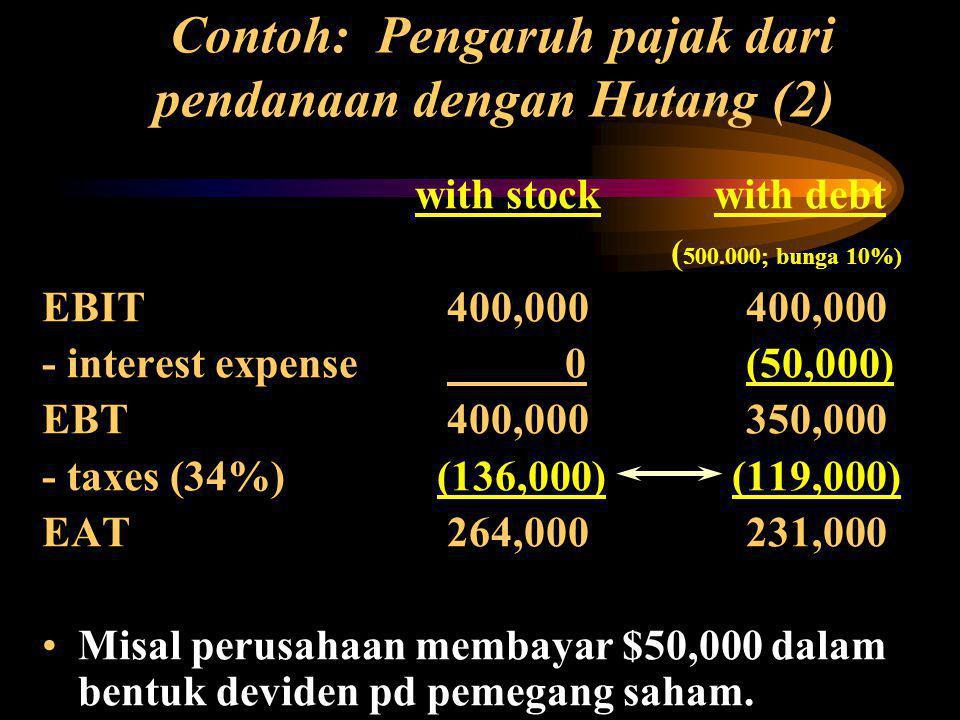 Contoh: Pengaruh pajak dari pendanaan dengan Hutang (2) with stock with debt ( 500.000; bunga 10%) EBIT 400,000 400,000 - interest expense 0 (50,000) EBT 400,000 350,000 - taxes (34%) (136,000) (119,000) EAT 264,000 231,000 •Misal perusahaan membayar $50,000 dalam bentuk deviden pd pemegang saham.