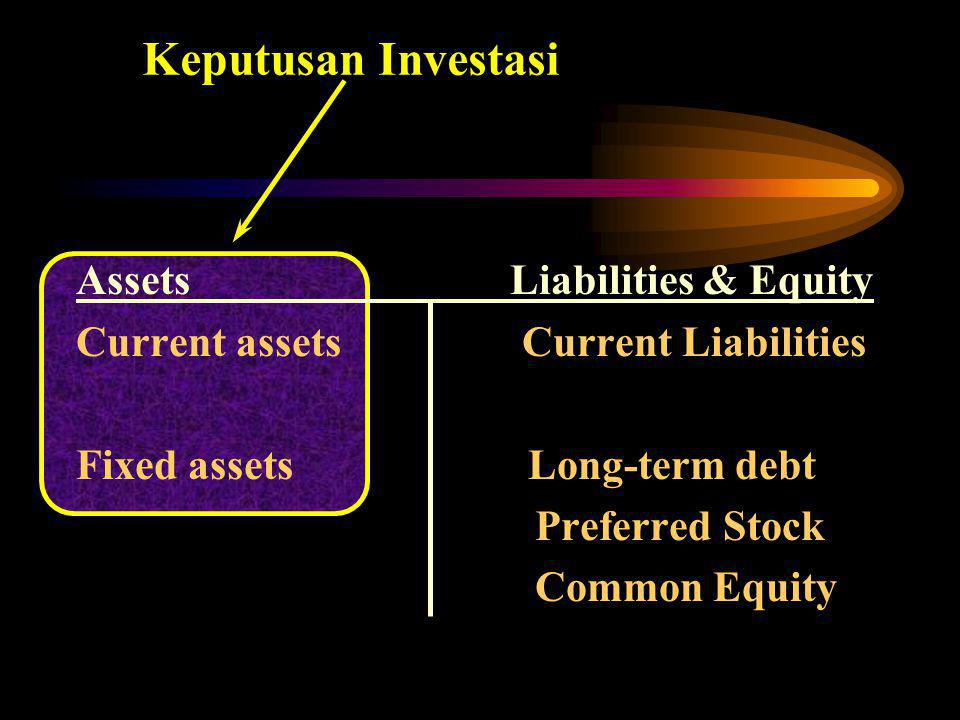 Biaya Laba ditahan 1) Dividend Growth Model k cs = + g 2) Capital Asset Pricing Model (CAPM) k cs = k rf + j (k m - k rf ) D 1 Po 