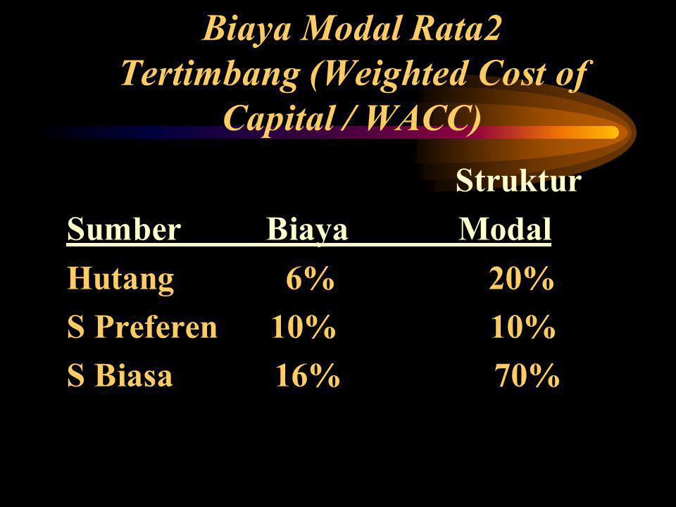 Biaya Modal Rata2 Tertimbang (Weighted Cost of Capital / WACC) Struktur Sumber Biaya Modal Hutang 6% 20% S Preferen 10% 10% S Biasa 16% 70%