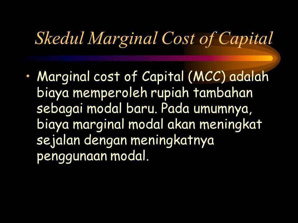 Skedul Marginal Cost of Capital •Marginal cost of Capital (MCC) adalah biaya memperoleh rupiah tambahan sebagai modal baru.