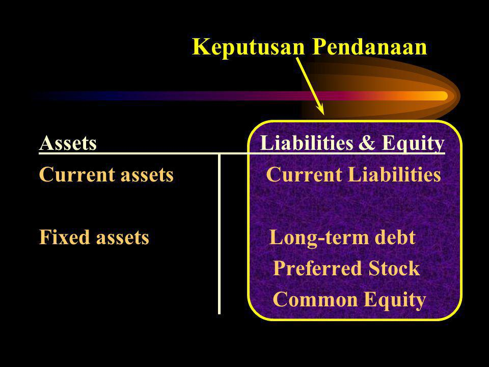 Dividend Growth Model Biaya Saham Biasa Ekternal