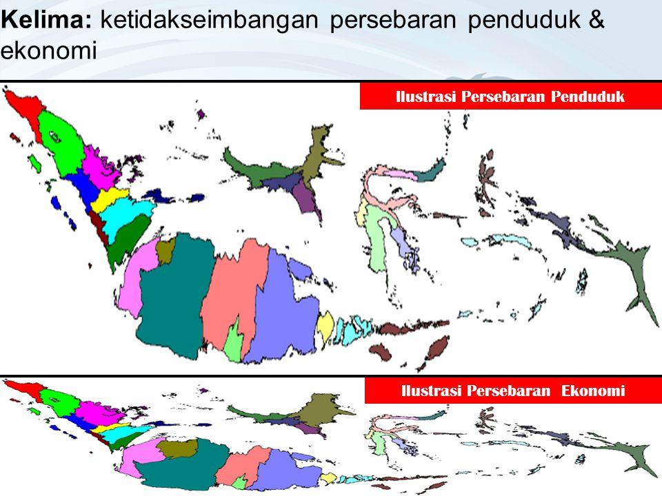 Kelima: ketidakseimbangan persebaran penduduk & ekonomi Ilustrasi Persebaran Penduduk Ilustrasi Persebaran Ekonomi