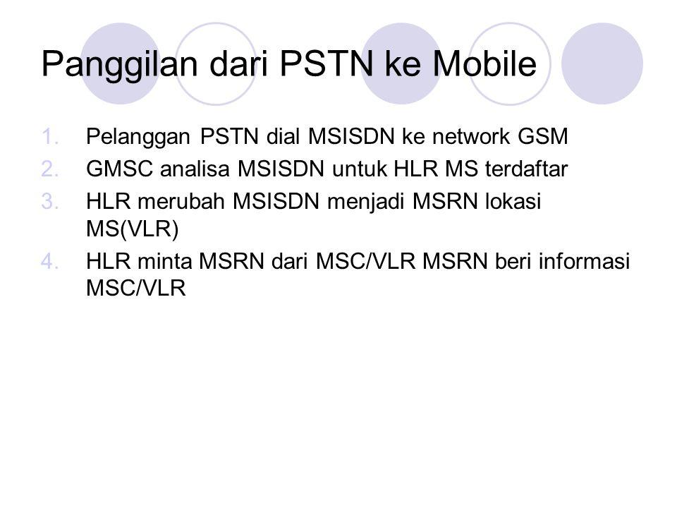 Panggilan dari PSTN ke Mobile 1.Pelanggan PSTN dial MSISDN ke network GSM 2.GMSC analisa MSISDN untuk HLR MS terdaftar 3.HLR merubah MSISDN menjadi MSRN lokasi MS(VLR) 4.HLR minta MSRN dari MSC/VLR MSRN beri informasi MSC/VLR