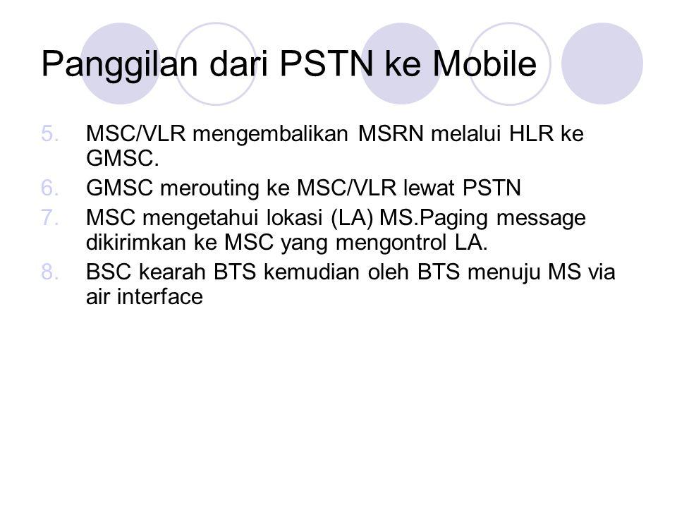 Panggilan dari PSTN ke Mobile 5.MSC/VLR mengembalikan MSRN melalui HLR ke GMSC.