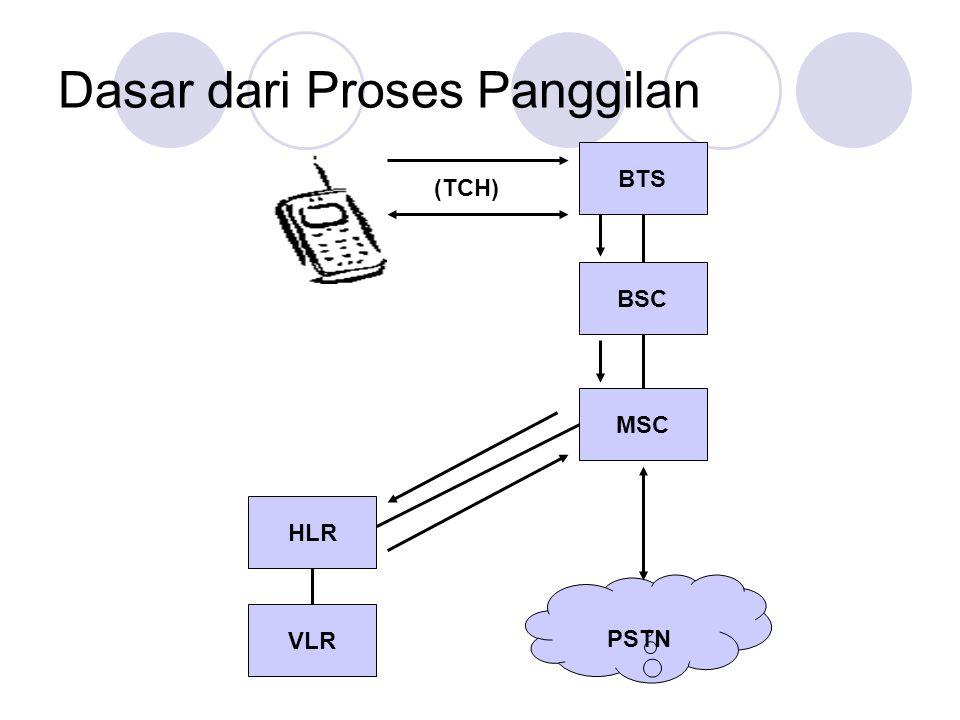 Dasar dari Proses Panggilan MSC VLR HLR PSTN BTS BSC (TCH)