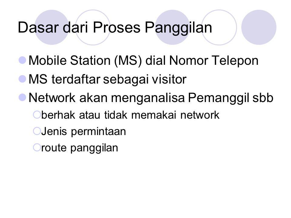 Dasar dari Proses Panggilan  Mobile Station (MS) dial Nomor Telepon  MS terdaftar sebagai visitor  Network akan menganalisa Pemanggil sbb  berhak atau tidak memakai network  Jenis permintaan  route panggilan