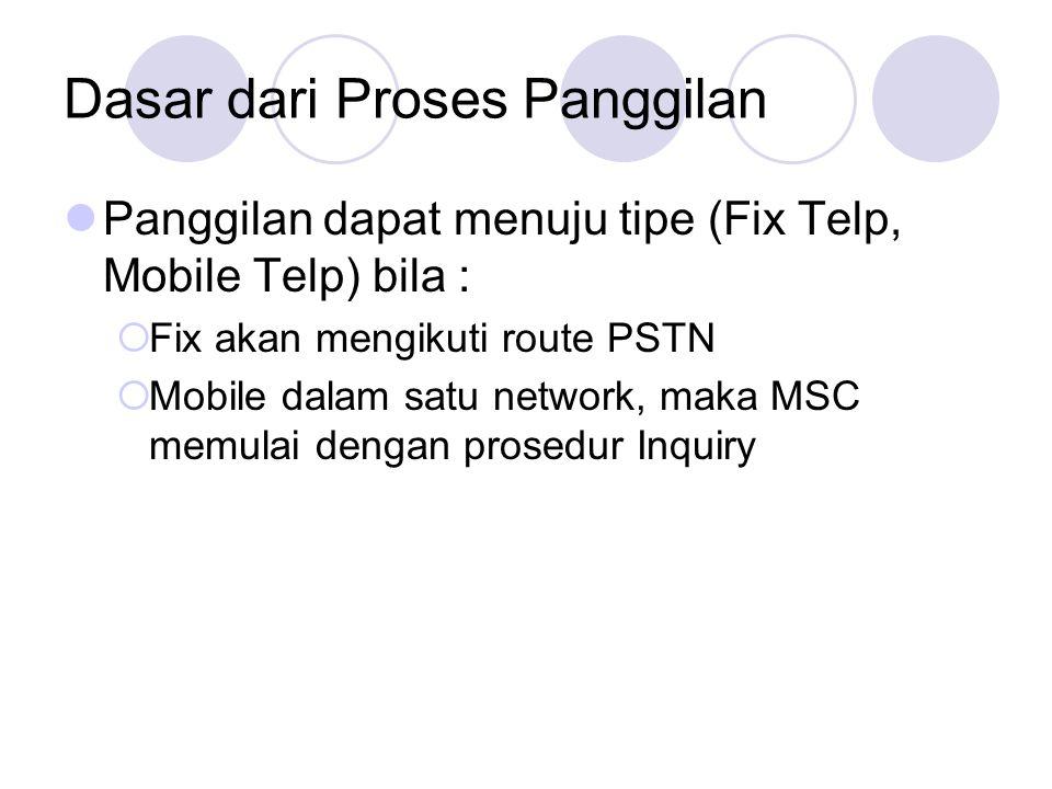 Dasar dari Proses Panggilan  Panggilan dapat menuju tipe (Fix Telp, Mobile Telp) bila :  Fix akan mengikuti route PSTN  Mobile dalam satu network, maka MSC memulai dengan prosedur Inquiry