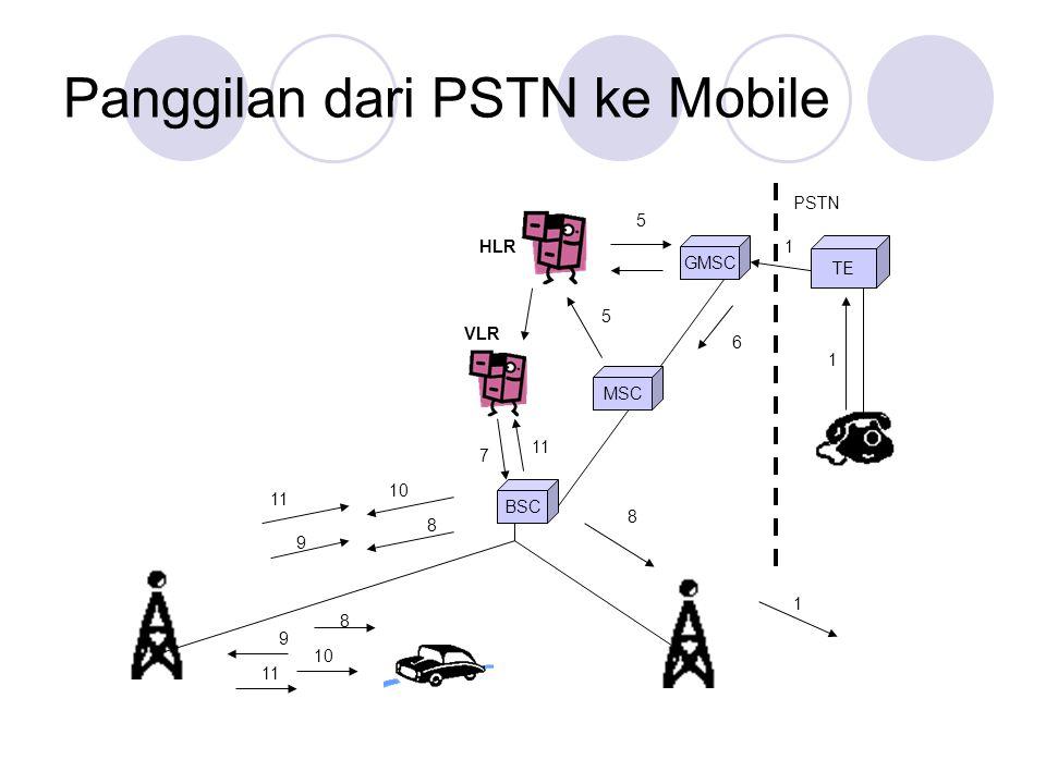 Panggilan dari PSTN ke Mobile BSC GMSC TE MSC HLR VLR 1 PSTN 11 10 9 8 11 10 9 8 7 11 1 5 8 1 6 5