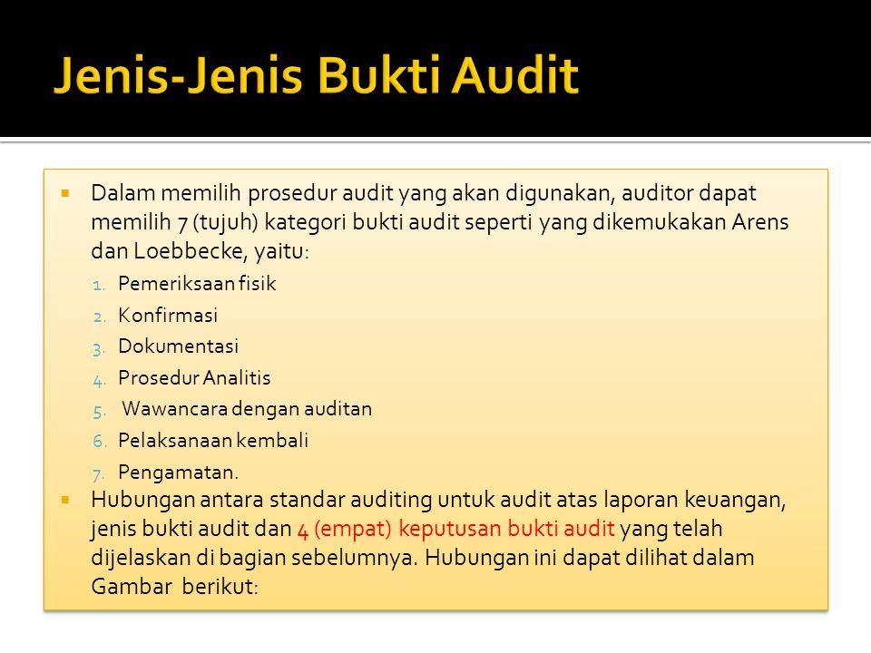  Dalam memilih prosedur audit yang akan digunakan, auditor dapat memilih 7 (tujuh) kategori bukti audit seperti yang dikemukakan Arens dan Loebbecke,