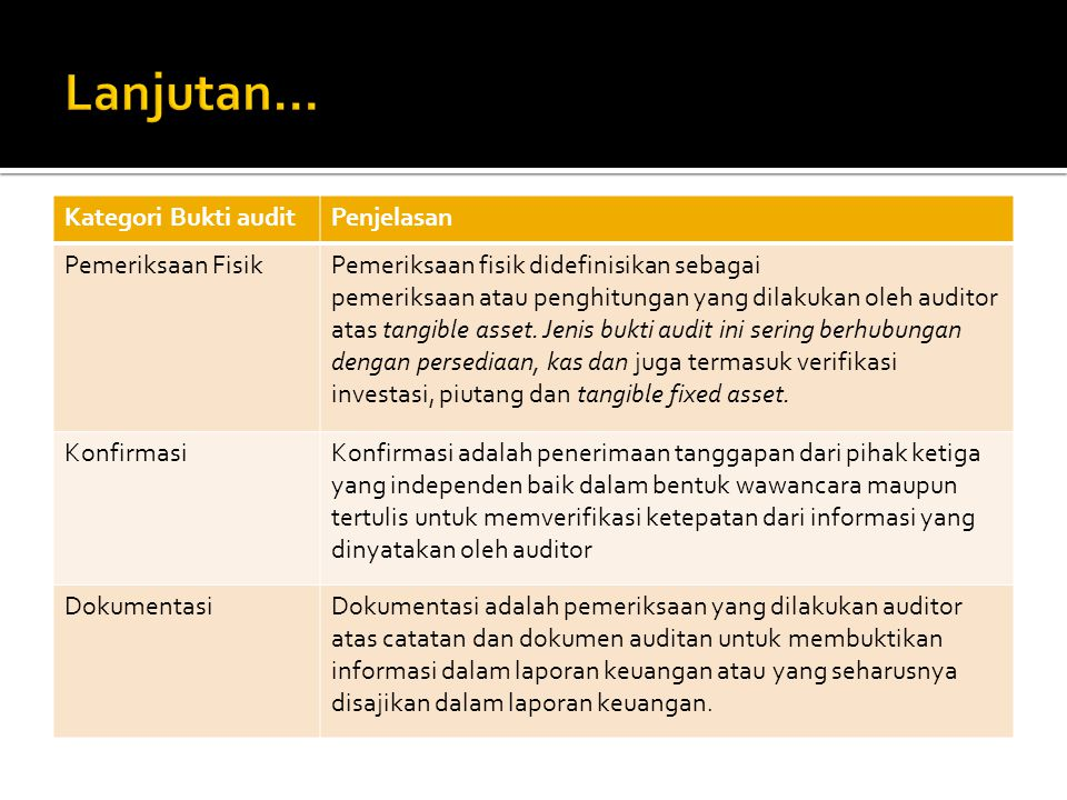 Kategori Bukti auditPenjelasan Pemeriksaan FisikPemeriksaan fisik didefinisikan sebagai pemeriksaan atau penghitungan yang dilakukan oleh auditor atas