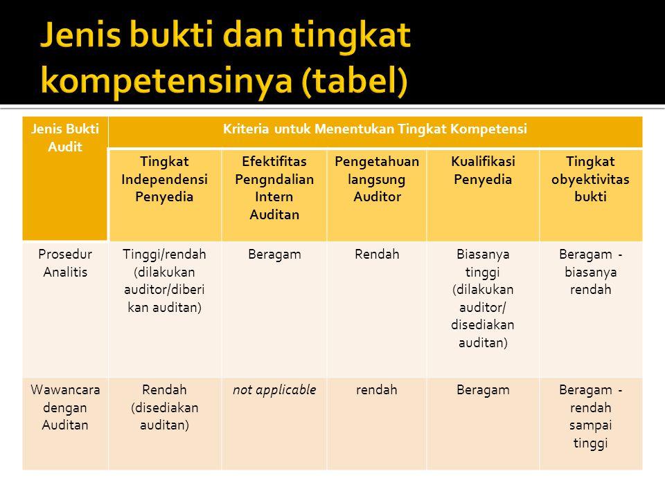 Jenis Bukti Audit Kriteria untuk Menentukan Tingkat Kompetensi Tingkat Independensi Penyedia Efektifitas Pengndalian Intern Auditan Pengetahuan langsu