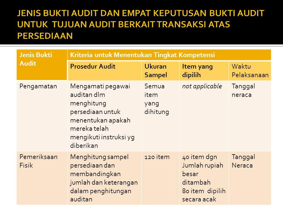 Jenis Bukti Audit Kriteria untuk Menentukan Tingkat Kompetensi Prosedur AuditUkuran Sampel Item yang dipilih Waktu Pelaksanaan PengamatanMengamati peg