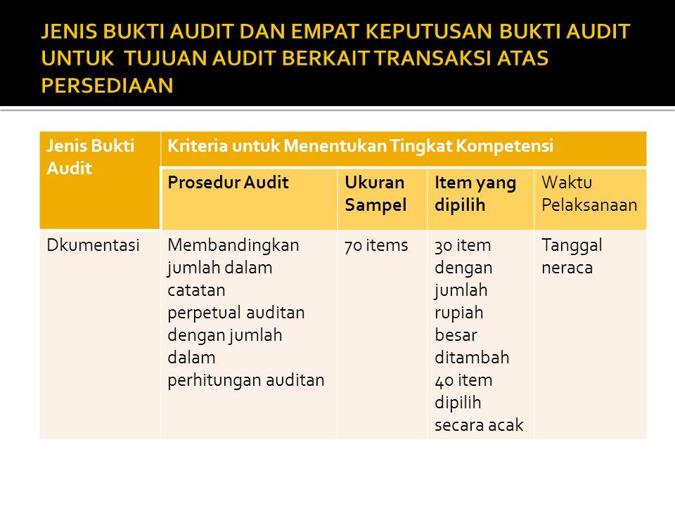 Jenis Bukti Audit Kriteria untuk Menentukan Tingkat Kompetensi Prosedur AuditUkuran Sampel Item yang dipilih Waktu Pelaksanaan DkumentasiMembandingkan