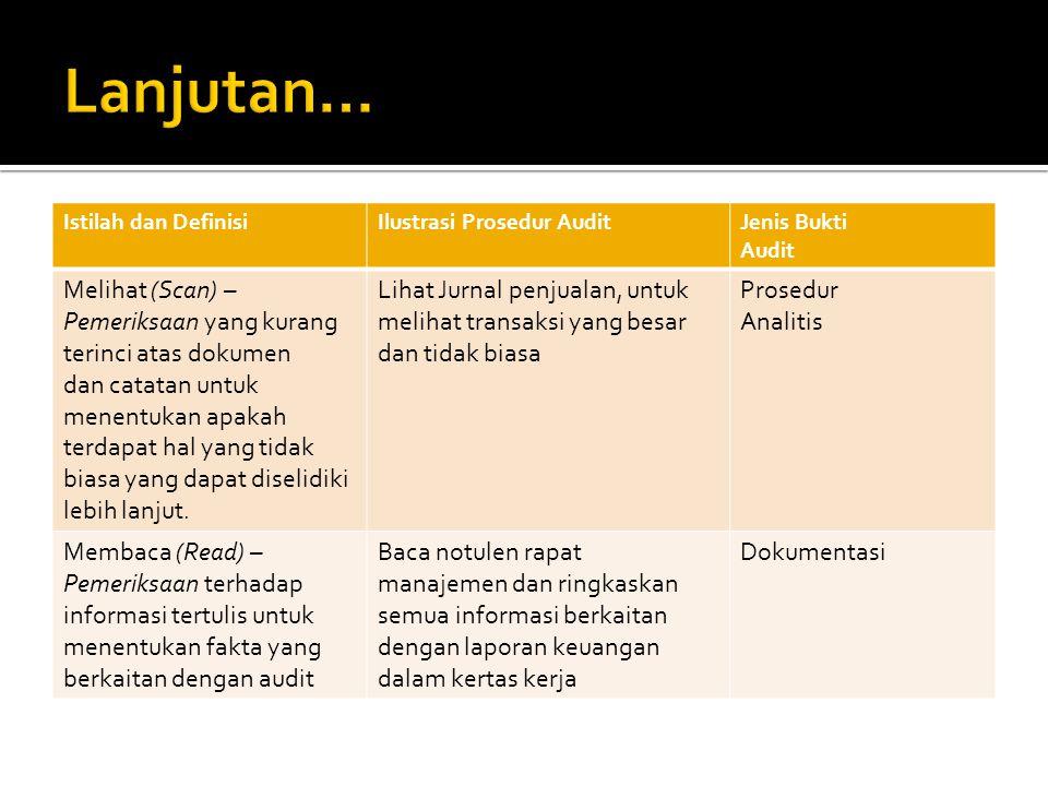 Istilah dan DefinisiIlustrasi Prosedur AuditJenis Bukti Audit Melihat (Scan) – Pemeriksaan yang kurang terinci atas dokumen dan catatan untuk menentuk