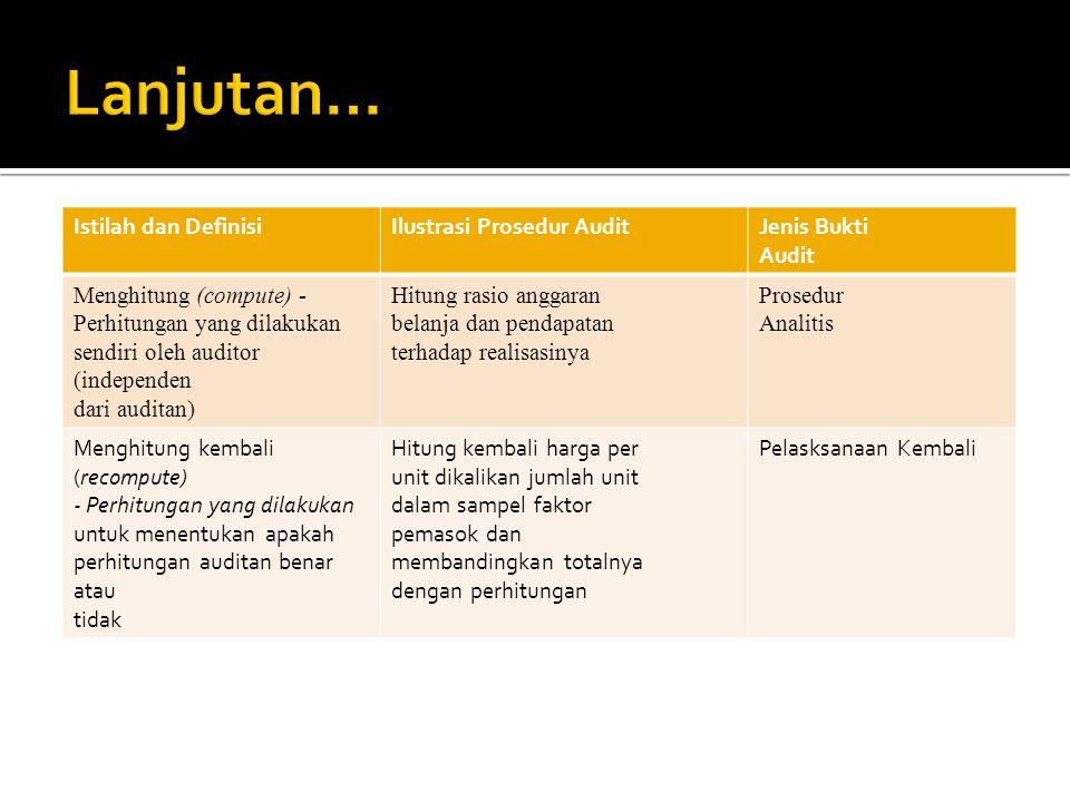 Istilah dan DefinisiIlustrasi Prosedur AuditJenis Bukti Audit Menghitung (compute) - Perhitungan yang dilakukan sendiri oleh auditor (independen dari