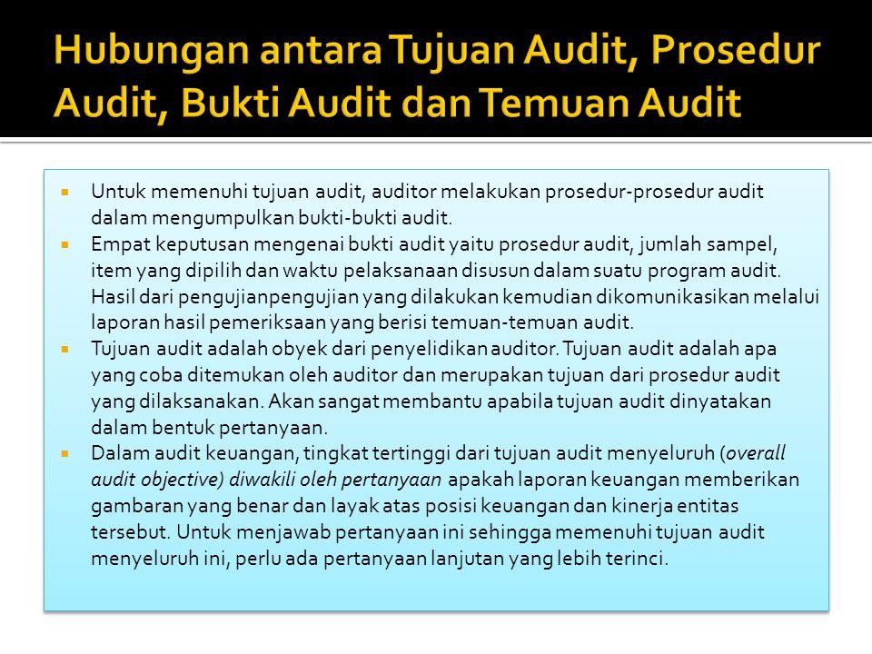  Untuk memenuhi tujuan audit, auditor melakukan prosedur-prosedur audit dalam mengumpulkan bukti-bukti audit.  Empat keputusan mengenai bukti audit